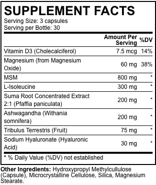 dbal Ingredients