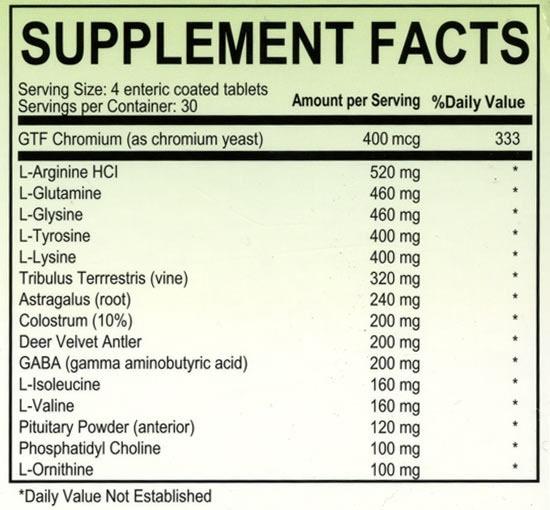 GenF20 Plus Ingredients